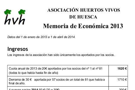 Memoria economica 2013